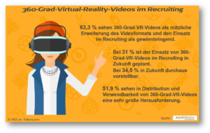 virtual-reality-im-recruiting